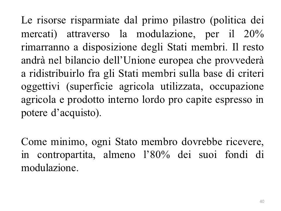 40 Le risorse risparmiate dal primo pilastro (politica dei mercati) attraverso la modulazione, per il 20% rimarranno a disposizione degli Stati membri