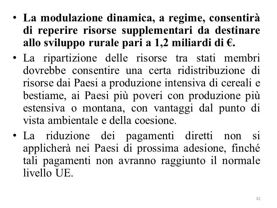 42 La modulazione dinamica, a regime, consentirà di reperire risorse supplementari da destinare allo sviluppo rurale pari a 1,2 miliardi di. La ripart