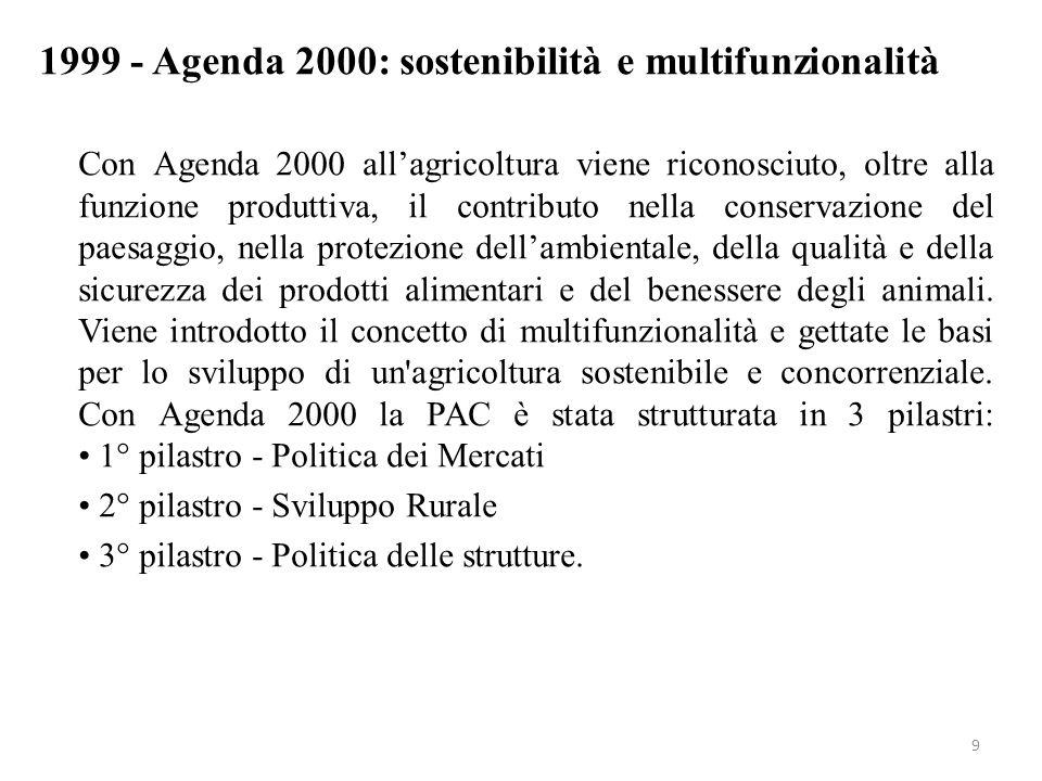 9 1999 - Agenda 2000: sostenibilità e multifunzionalità Con Agenda 2000 allagricoltura viene riconosciuto, oltre alla funzione produttiva, il contribu