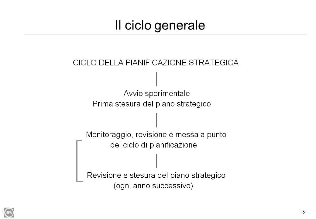 16 Il ciclo generale