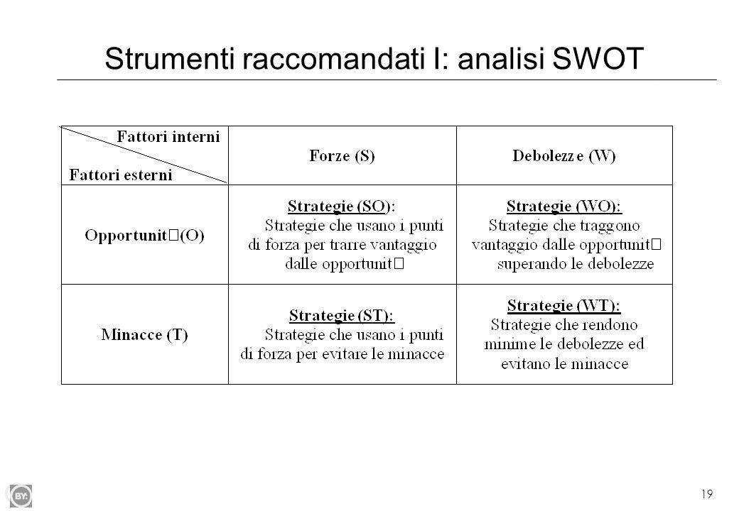 19 Strumenti raccomandati I: analisi SWOT