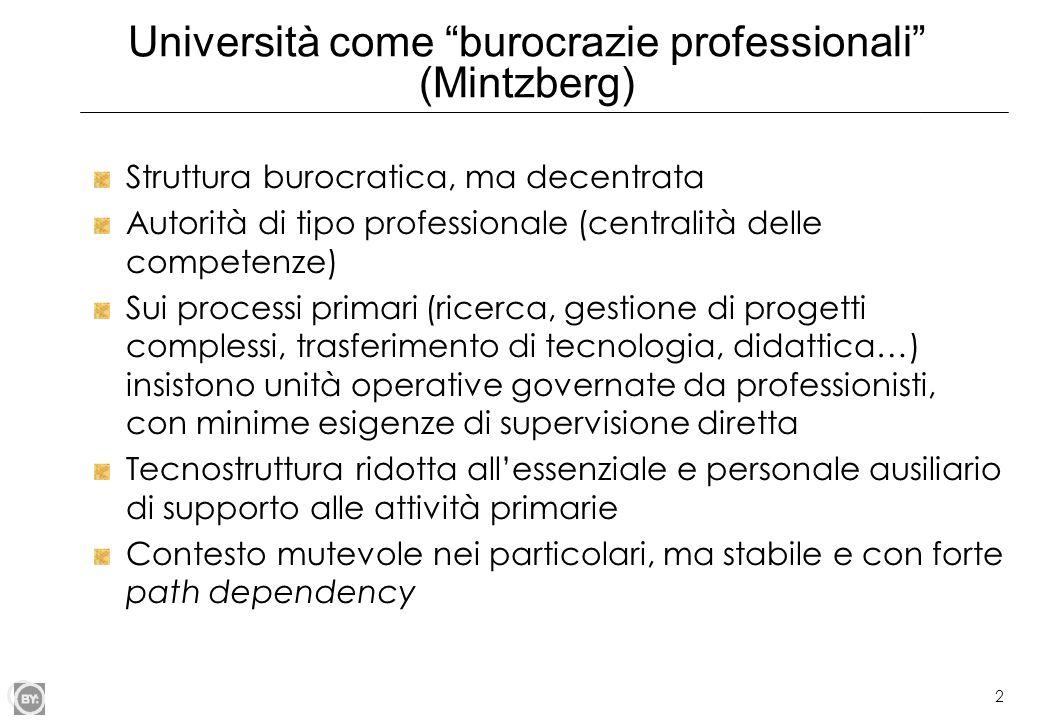 2 Università come burocrazie professionali (Mintzberg) Struttura burocratica, ma decentrata Autorità di tipo professionale (centralità delle competenz