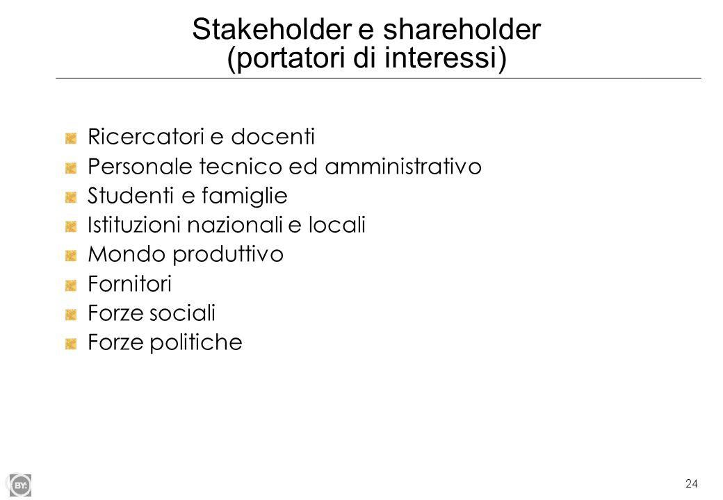 24 Stakeholder e shareholder (portatori di interessi) Ricercatori e docenti Personale tecnico ed amministrativo Studenti e famiglie Istituzioni nazion