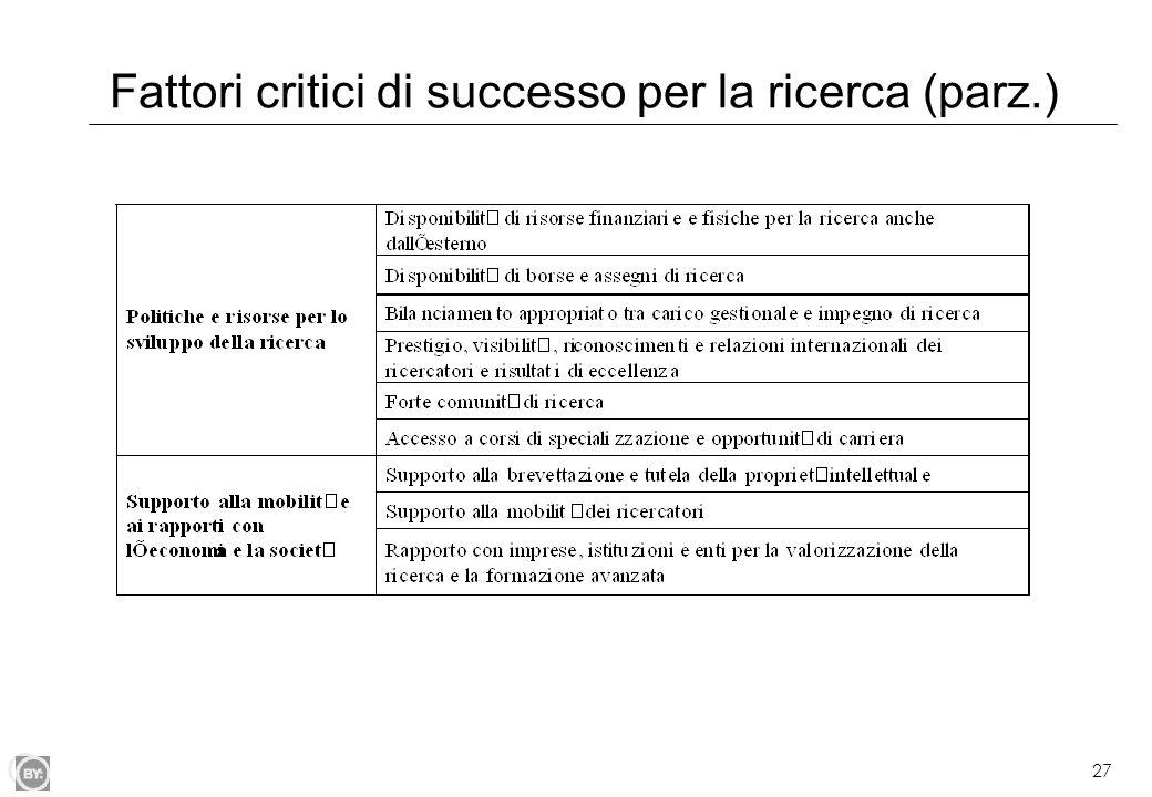 27 Fattori critici di successo per la ricerca (parz.)