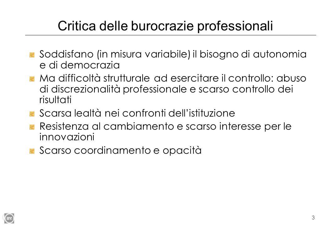 3 Critica delle burocrazie professionali Soddisfano (in misura variabile) il bisogno di autonomia e di democrazia Ma difficoltà strutturale ad esercit