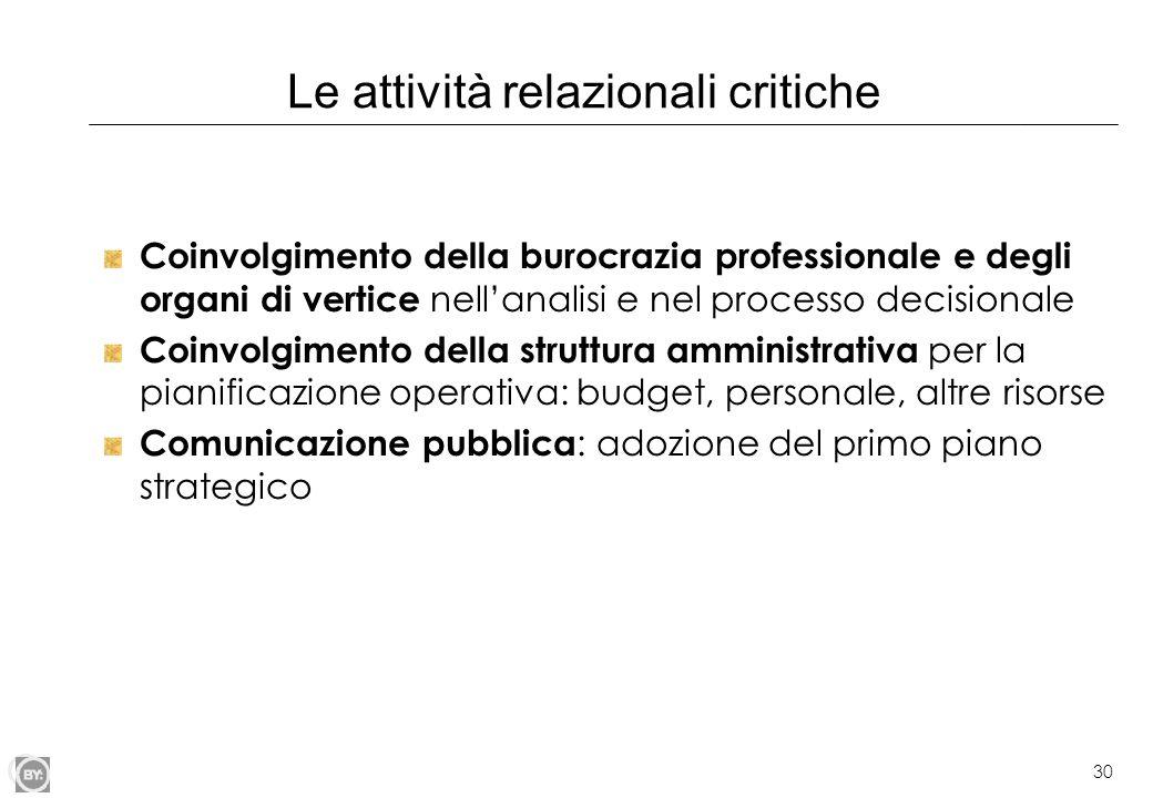 30 Le attività relazionali critiche Coinvolgimento della burocrazia professionale e degli organi di vertice nellanalisi e nel processo decisionale Coi