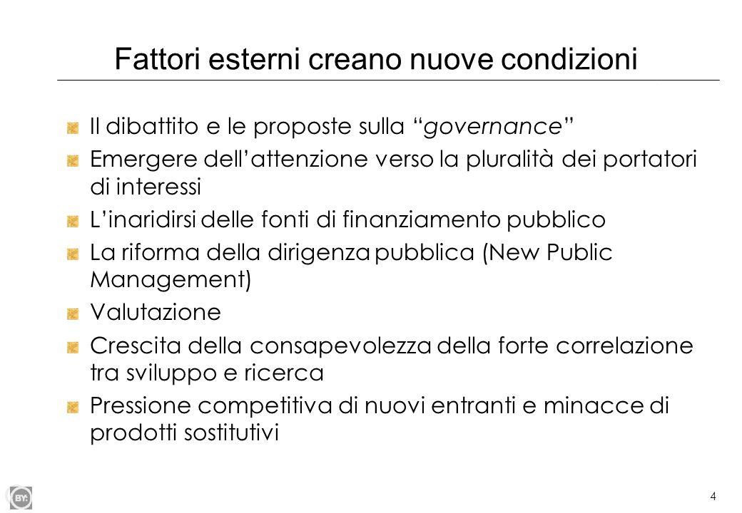 4 Fattori esterni creano nuove condizioni Il dibattito e le proposte sulla governance Emergere dellattenzione verso la pluralità dei portatori di inte
