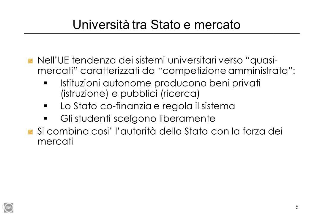 5 Università tra Stato e mercato NellUE tendenza dei sistemi universitari verso quasi- mercati caratterizzati da competizione amministrata: Istituzion