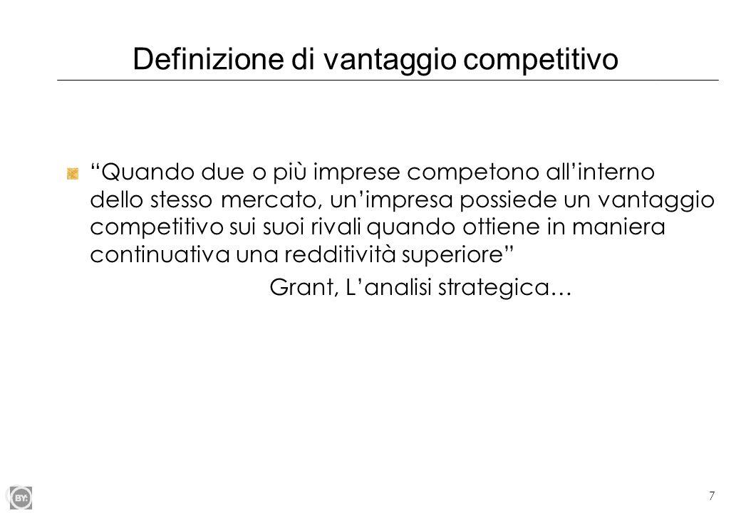 7 Definizione di vantaggio competitivo Quando due o più imprese competono allinterno dello stesso mercato, unimpresa possiede un vantaggio competitivo