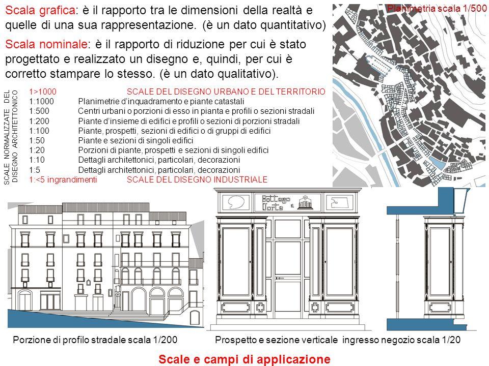 Variazioni di scale nel disegno del prospetto RAPPRESENTAZIONE SCALA 1/500 RAPPRESENTAZIONE SCALA 1/200 RAPPRESENTAZIONE SCALA 1/50