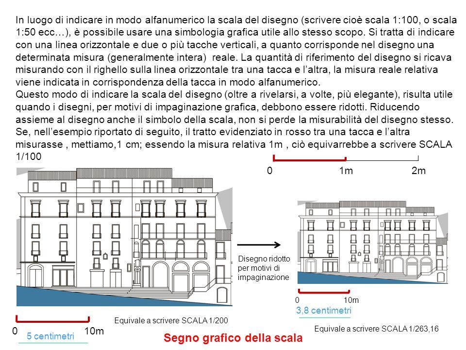 Linee di sezione e di proiezione