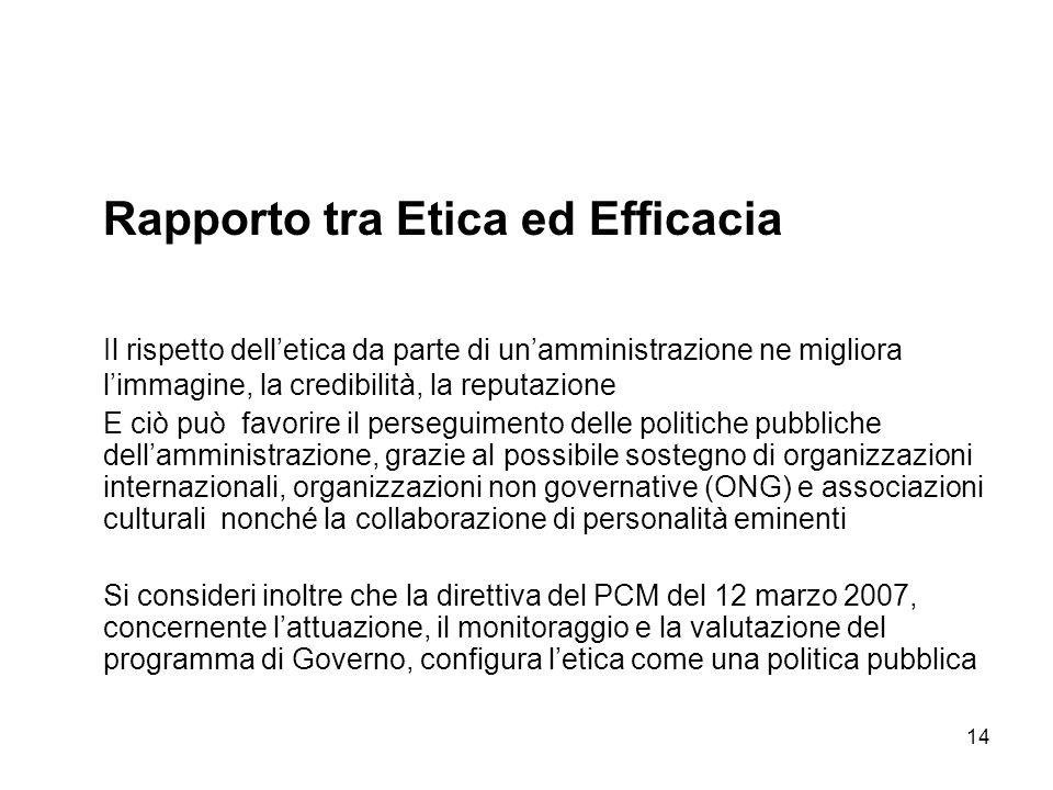 14 Rapporto tra Etica ed Efficacia Il rispetto delletica da parte di unamministrazione ne migliora limmagine, la credibilità, la reputazione E ciò può