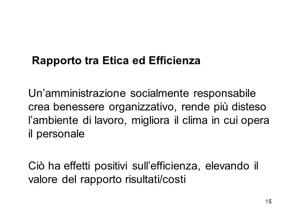 15 Rapporto tra Etica ed Efficienza Unamministrazione socialmente responsabile crea benessere organizzativo, rende più disteso lambiente di lavoro, mi