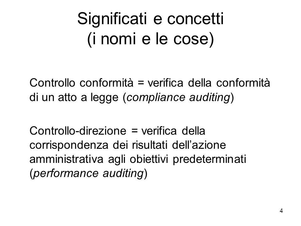 4 Significati e concetti (i nomi e le cose) Controllo conformità = verifica della conformità di un atto a legge (compliance auditing) Controllo-direzi