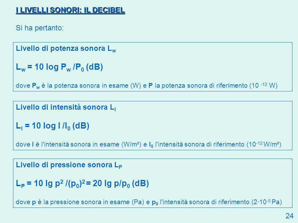 24 I LIVELLI SONORI: IL DECIBEL Si ha pertanto: Livello di potenza sonora L w L w = 10 log P w /P 0 (dB) dove P w è la potenza sonora in esame (W) e P