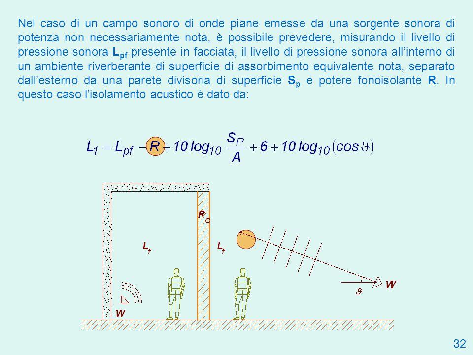 Nel caso di un campo sonoro di onde piane emesse da una sorgente sonora di potenza non necessariamente nota, è possibile prevedere, misurando il livel