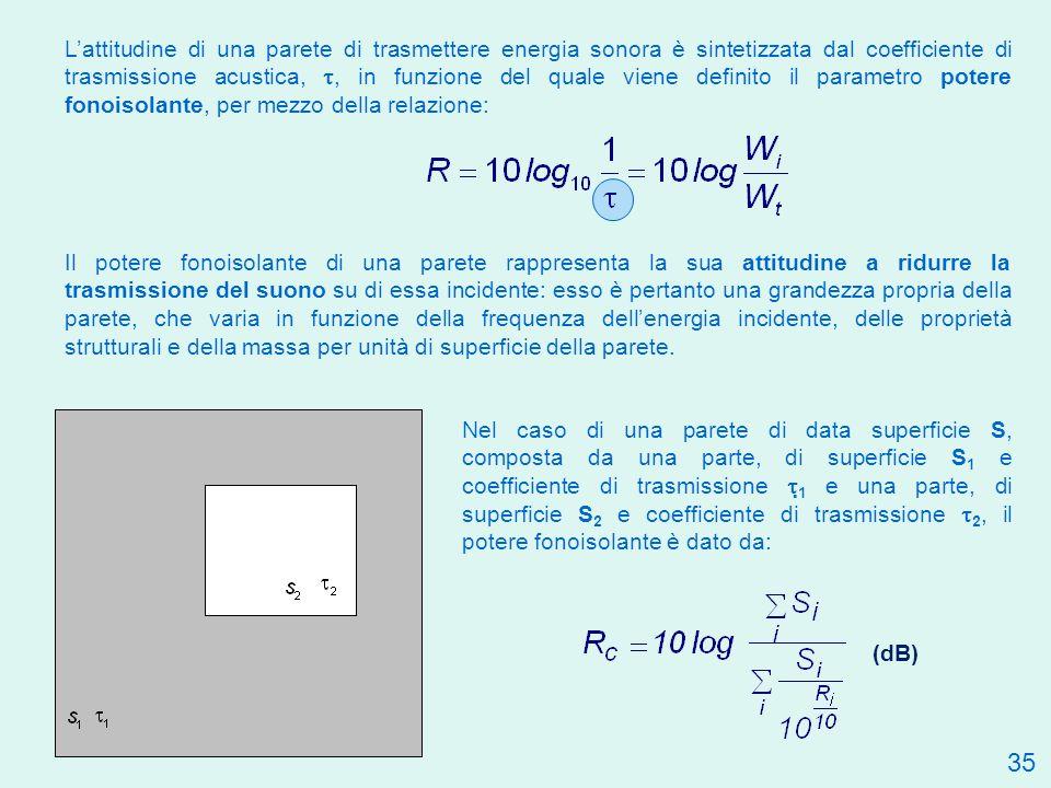 Lattitudine di una parete di trasmettere energia sonora è sintetizzata dal coefficiente di trasmissione acustica,, in funzione del quale viene definit