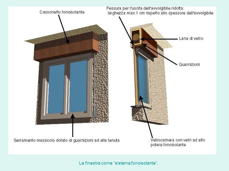 La finestra come sistema fonoisolante.