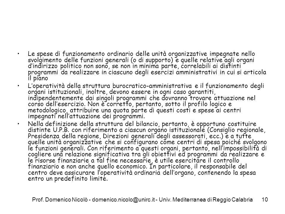 Prof. Domenico Nicolò - domenico.nicolo@unirc.it - Univ. Mediterranea di Reggio Calabria10 Le spese di funzionamento ordinario delle unità organizzati