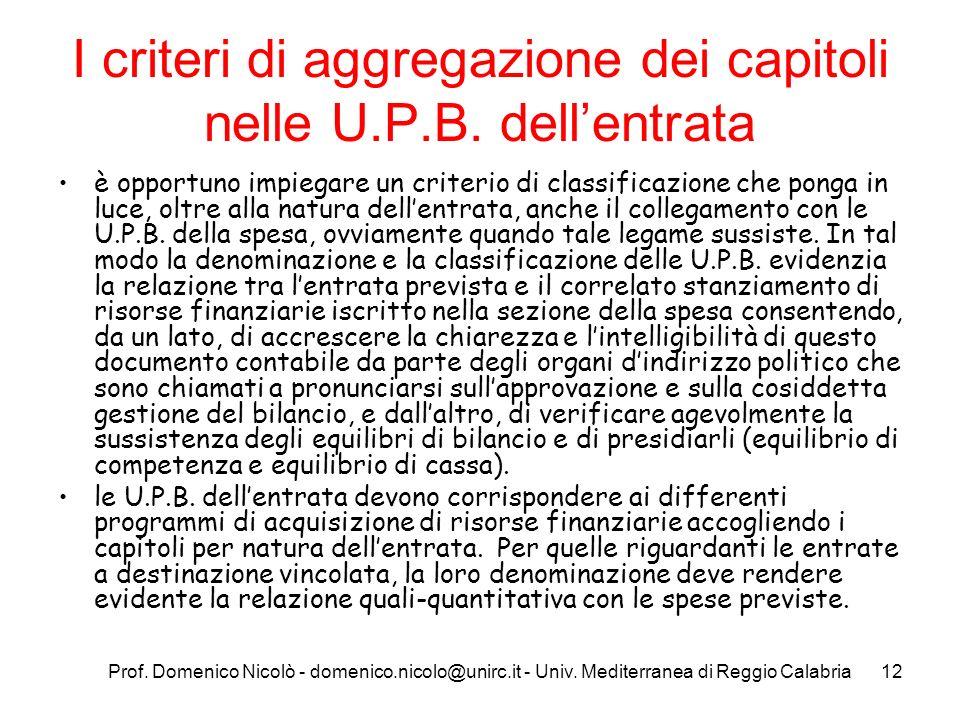 Prof. Domenico Nicolò - domenico.nicolo@unirc.it - Univ. Mediterranea di Reggio Calabria12 I criteri di aggregazione dei capitoli nelle U.P.B. dellent