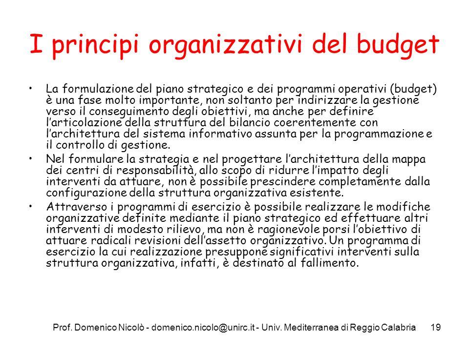 Prof. Domenico Nicolò - domenico.nicolo@unirc.it - Univ. Mediterranea di Reggio Calabria19 I principi organizzativi del budget La formulazione del pia