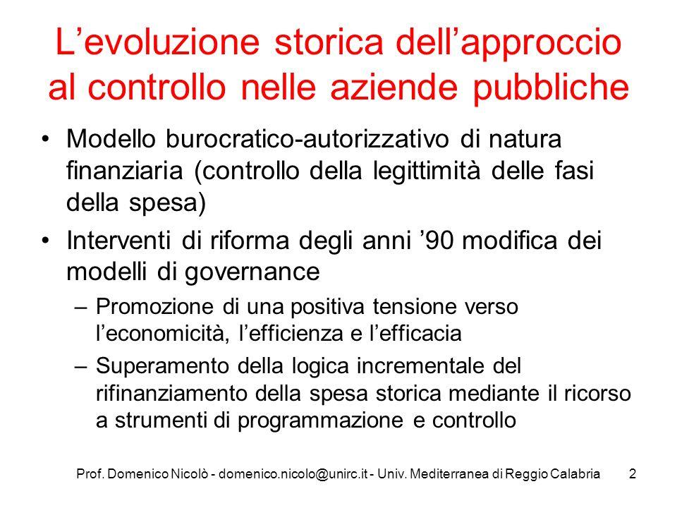 Prof. Domenico Nicolò - domenico.nicolo@unirc.it - Univ. Mediterranea di Reggio Calabria2 Levoluzione storica dellapproccio al controllo nelle aziende
