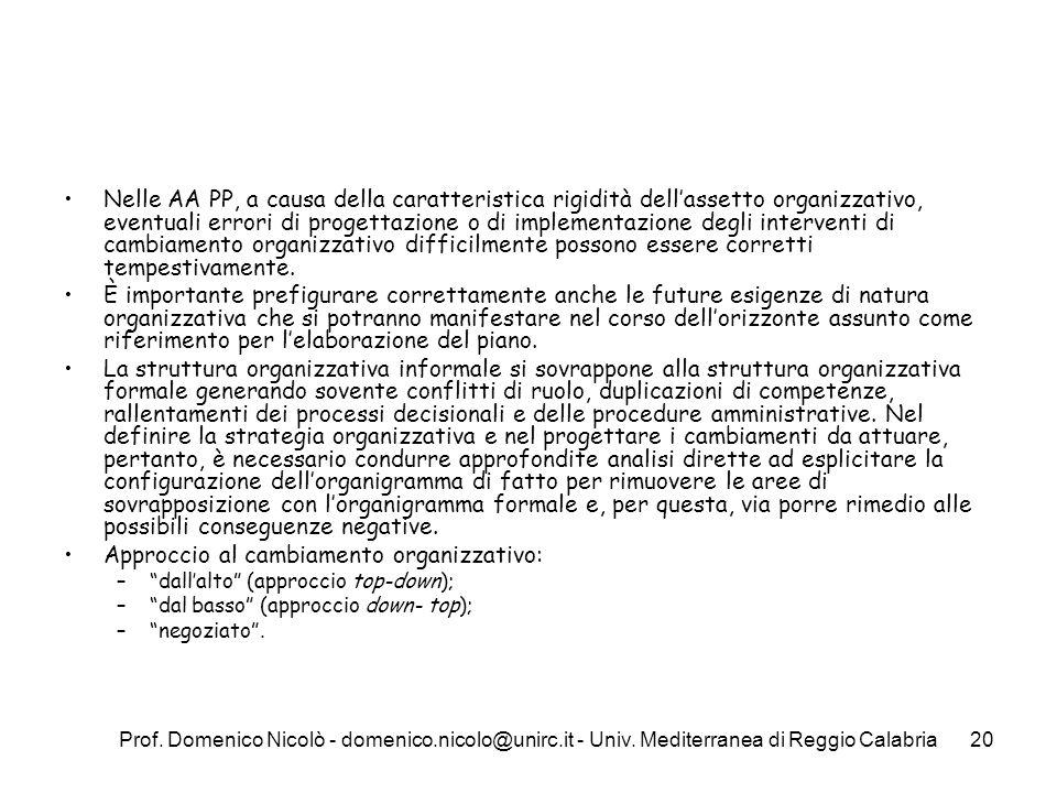 Prof. Domenico Nicolò - domenico.nicolo@unirc.it - Univ. Mediterranea di Reggio Calabria20 Nelle AA PP, a causa della caratteristica rigidità dellasse