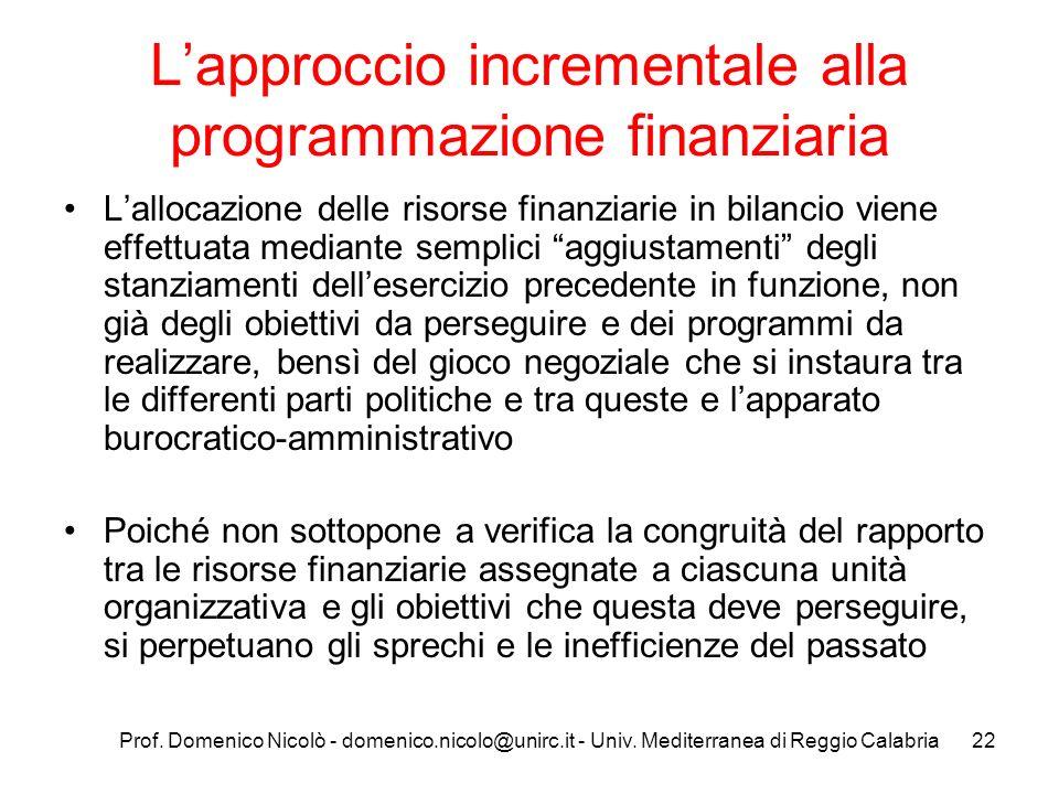 Prof. Domenico Nicolò - domenico.nicolo@unirc.it - Univ. Mediterranea di Reggio Calabria22 Lapproccio incrementale alla programmazione finanziaria Lal