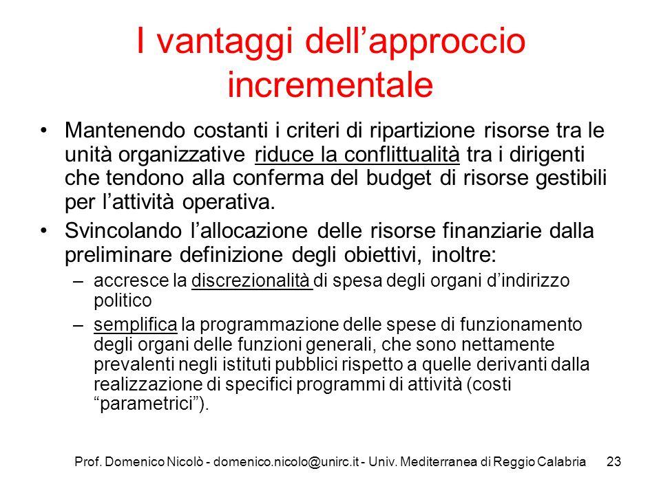 Prof. Domenico Nicolò - domenico.nicolo@unirc.it - Univ. Mediterranea di Reggio Calabria23 I vantaggi dellapproccio incrementale Mantenendo costanti i