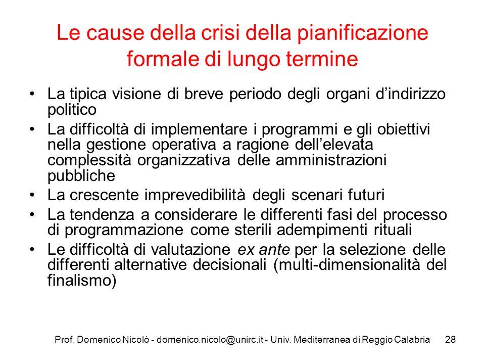 Prof. Domenico Nicolò - domenico.nicolo@unirc.it - Univ. Mediterranea di Reggio Calabria28 Le cause della crisi della pianificazione formale di lungo