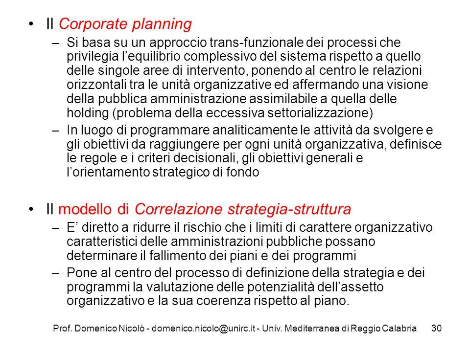 Prof. Domenico Nicolò - domenico.nicolo@unirc.it - Univ. Mediterranea di Reggio Calabria30 Il Corporate planning –Si basa su un approccio trans-funzio