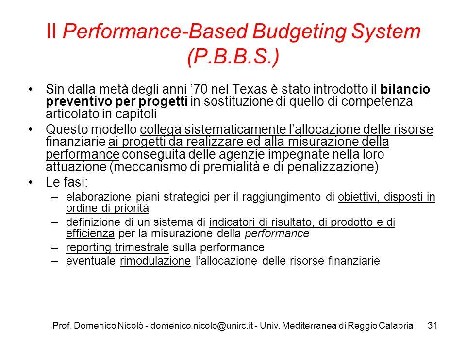 Prof. Domenico Nicolò - domenico.nicolo@unirc.it - Univ. Mediterranea di Reggio Calabria31 Il Performance-Based Budgeting System (P.B.B.S.) Sin dalla