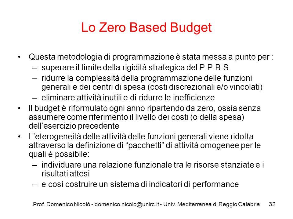 Prof. Domenico Nicolò - domenico.nicolo@unirc.it - Univ. Mediterranea di Reggio Calabria32 Lo Zero Based Budget Questa metodologia di programmazione è