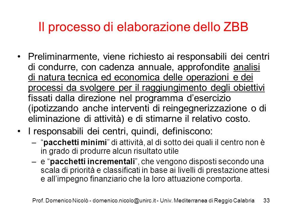 Prof. Domenico Nicolò - domenico.nicolo@unirc.it - Univ. Mediterranea di Reggio Calabria33 Il processo di elaborazione dello ZBB Preliminarmente, vien