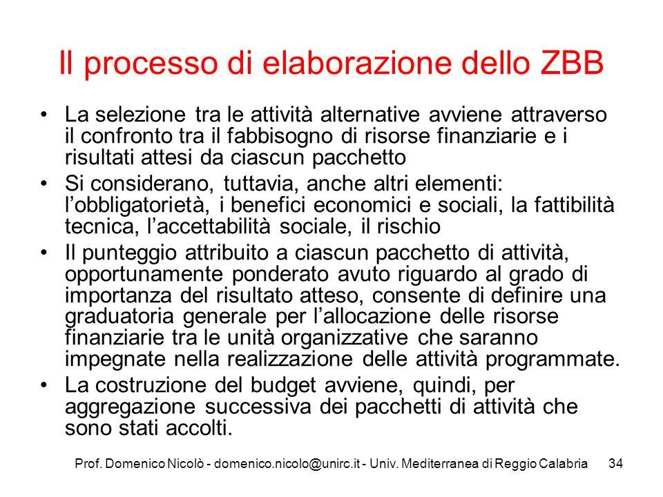 Prof. Domenico Nicolò - domenico.nicolo@unirc.it - Univ. Mediterranea di Reggio Calabria34 Il processo di elaborazione dello ZBB La selezione tra le a