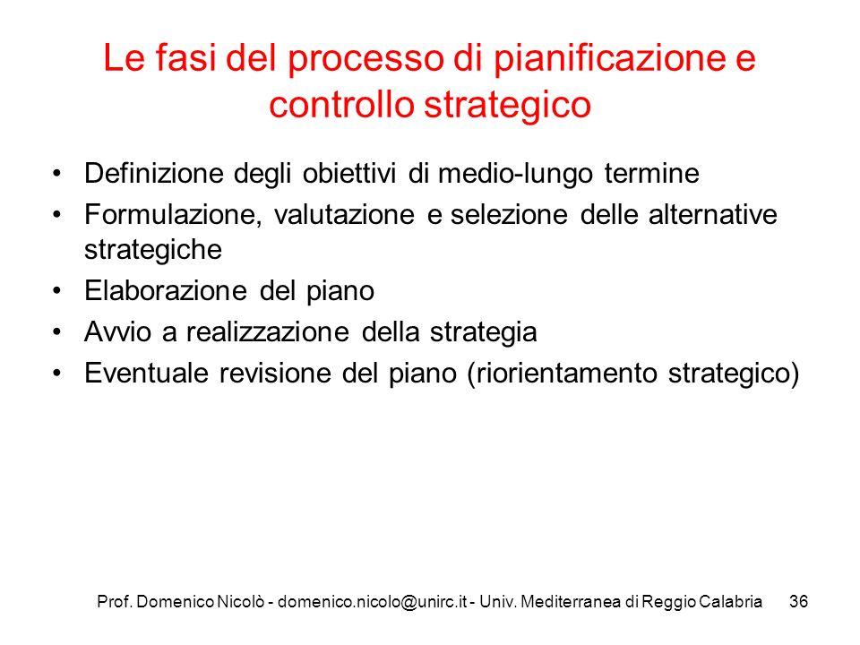 Prof. Domenico Nicolò - domenico.nicolo@unirc.it - Univ. Mediterranea di Reggio Calabria36 Le fasi del processo di pianificazione e controllo strategi