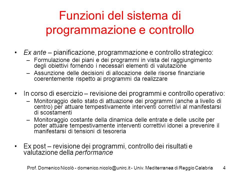 Prof. Domenico Nicolò - domenico.nicolo@unirc.it - Univ. Mediterranea di Reggio Calabria4 Funzioni del sistema di programmazione e controllo Ex ante –
