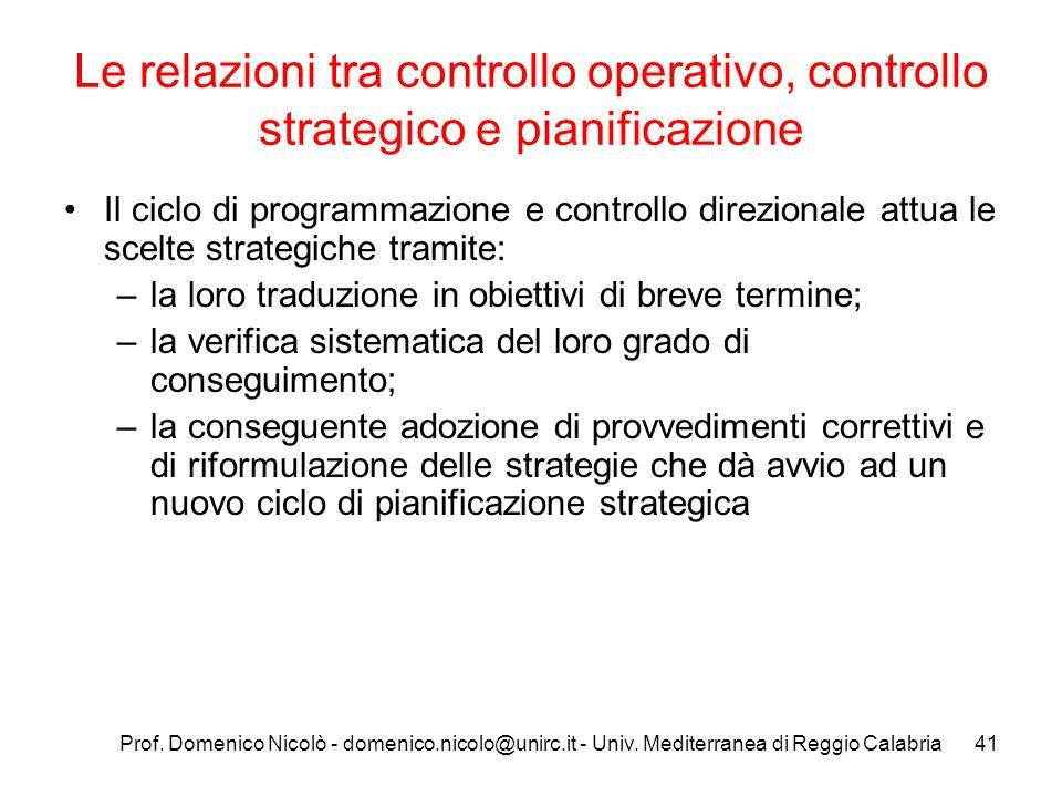Prof. Domenico Nicolò - domenico.nicolo@unirc.it - Univ. Mediterranea di Reggio Calabria41 Le relazioni tra controllo operativo, controllo strategico
