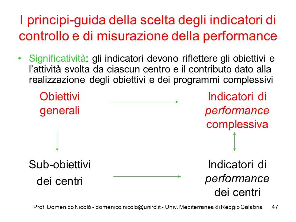 Prof. Domenico Nicolò - domenico.nicolo@unirc.it - Univ. Mediterranea di Reggio Calabria47 I principi-guida della scelta degli indicatori di controllo
