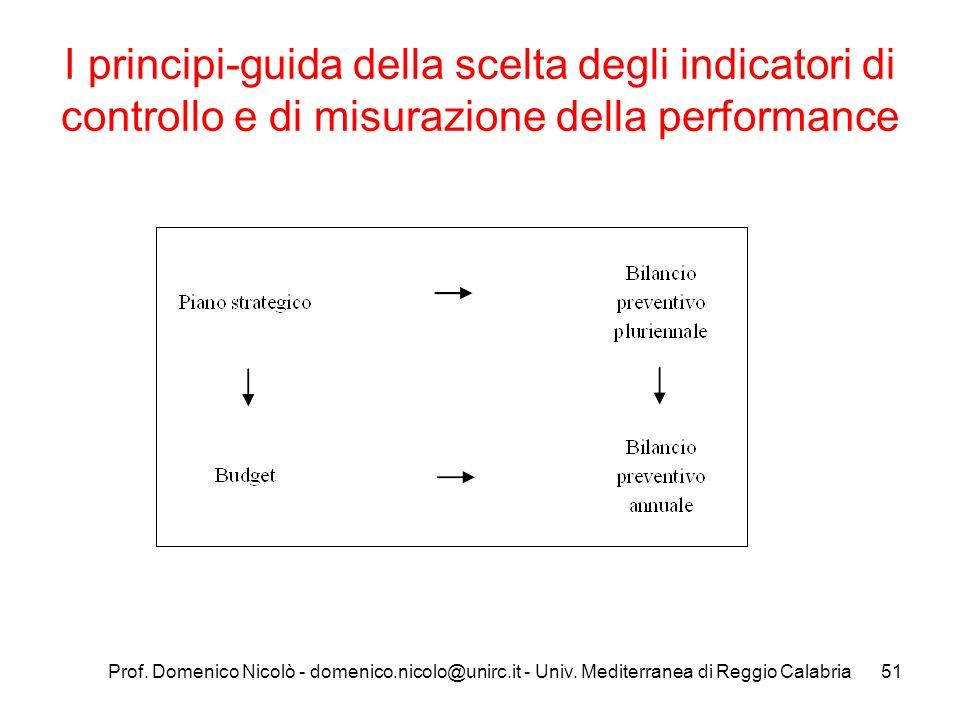 Prof. Domenico Nicolò - domenico.nicolo@unirc.it - Univ. Mediterranea di Reggio Calabria51 I principi-guida della scelta degli indicatori di controllo