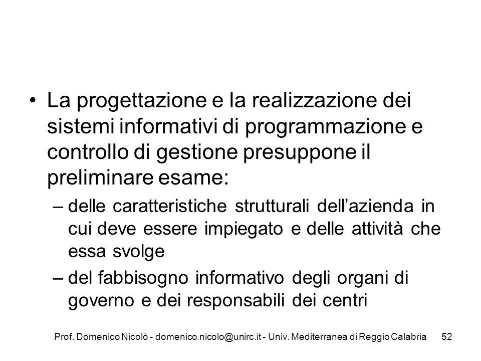 Prof. Domenico Nicolò - domenico.nicolo@unirc.it - Univ. Mediterranea di Reggio Calabria52 La progettazione e la realizzazione dei sistemi informativi