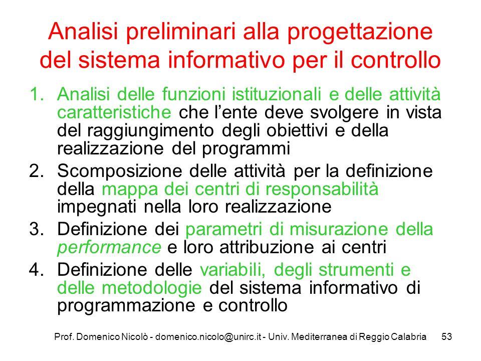 Prof. Domenico Nicolò - domenico.nicolo@unirc.it - Univ. Mediterranea di Reggio Calabria53 Analisi preliminari alla progettazione del sistema informat
