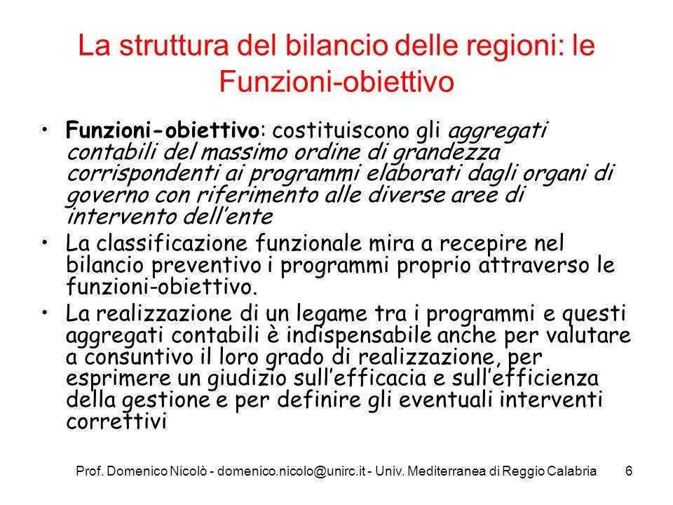 Prof. Domenico Nicolò - domenico.nicolo@unirc.it - Univ. Mediterranea di Reggio Calabria6 La struttura del bilancio delle regioni: le Funzioni-obietti