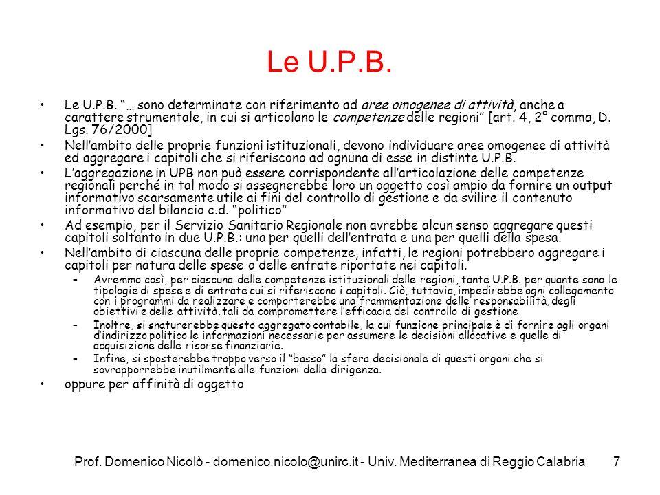 Prof. Domenico Nicolò - domenico.nicolo@unirc.it - Univ. Mediterranea di Reggio Calabria7 Le U.P.B. Le U.P.B. … sono determinate con riferimento ad ar