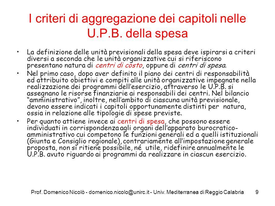 Prof. Domenico Nicolò - domenico.nicolo@unirc.it - Univ. Mediterranea di Reggio Calabria9 I criteri di aggregazione dei capitoli nelle U.P.B. della sp