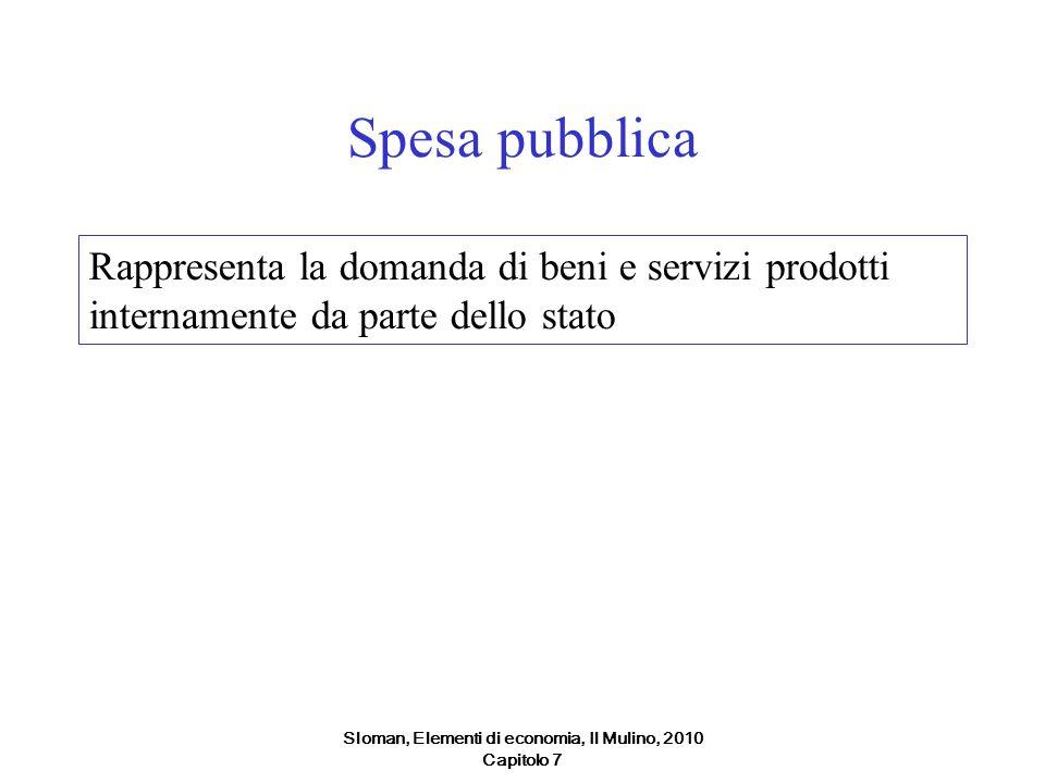 Sloman, Elementi di economia, Il Mulino, 2010 Capitolo 7 Spesa pubblica Rappresenta la domanda di beni e servizi prodotti internamente da parte dello