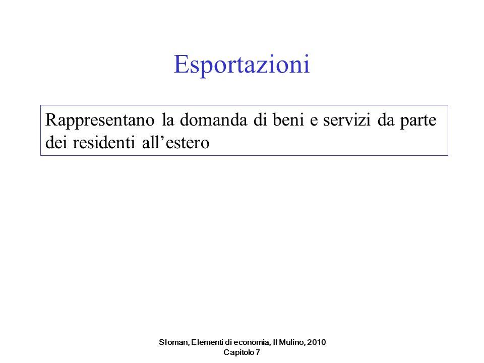 Sloman, Elementi di economia, Il Mulino, 2010 Capitolo 7 Esportazioni Rappresentano la domanda di beni e servizi da parte dei residenti allestero