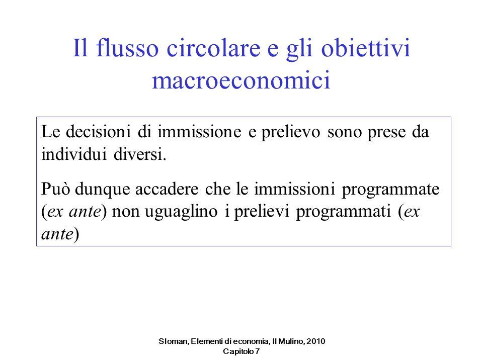 Sloman, Elementi di economia, Il Mulino, 2010 Capitolo 7 Il flusso circolare e gli obiettivi macroeconomici Le decisioni di immissione e prelievo sono