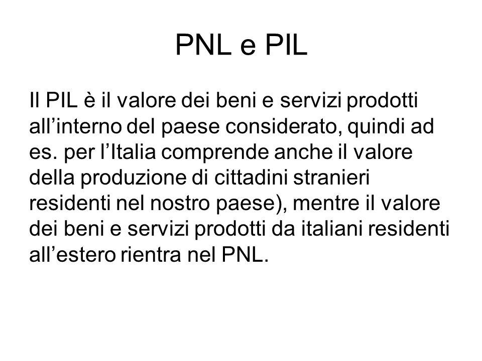 PNL e PIL Il PIL è il valore dei beni e servizi prodotti allinterno del paese considerato, quindi ad es. per lItalia comprende anche il valore della p