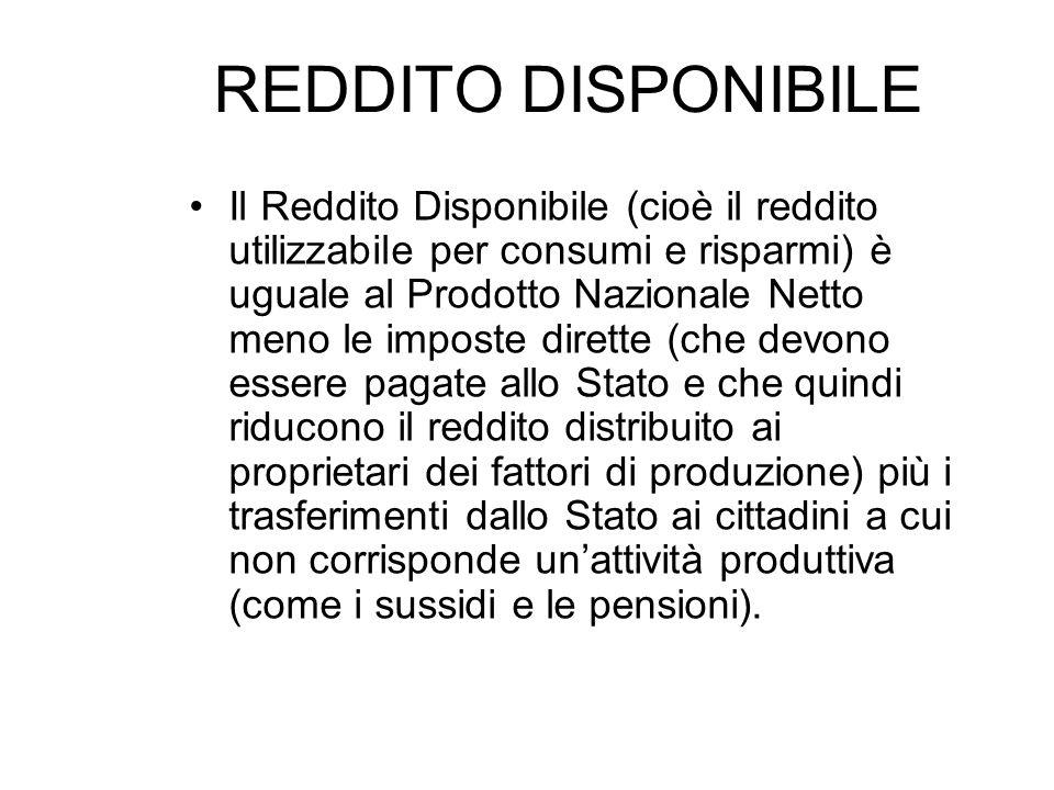 REDDITO DISPONIBILE Il Reddito Disponibile (cioè il reddito utilizzabile per consumi e risparmi) è uguale al Prodotto Nazionale Netto meno le imposte